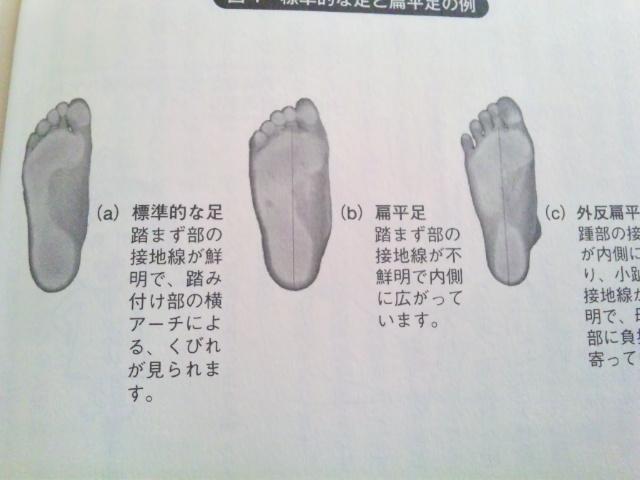 名古屋栄の脚痩せ専門加圧・ピラティス・マスターストレッチスタジオ リフィット