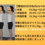 "<span class=""title"">【筋肉をつけて脂肪を減らす】重要なのは○○の変化</span>"