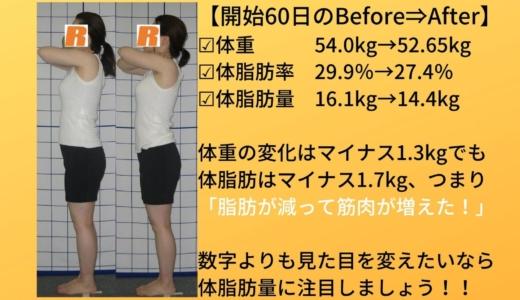 【筋肉をつけて脂肪を減らす】重要なのは○○の変化